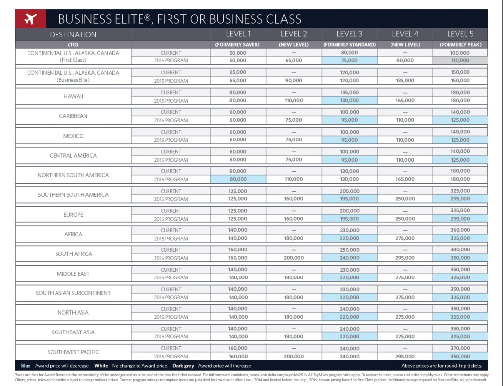 Delta's former business class award chart - view from the wing
